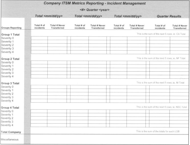 Hdi Im What Is An Daily Incident Reports Incident Report Form Child