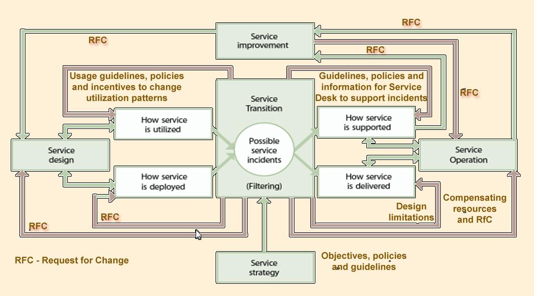 Bmc Service Desk Express Wikipedia Hostgarcia
