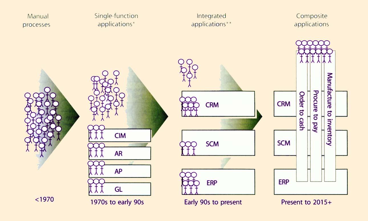 Itil version 3 service strategy book